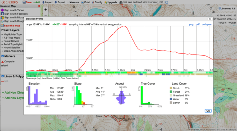 screen shot of terrain statistics for a line on caltopo